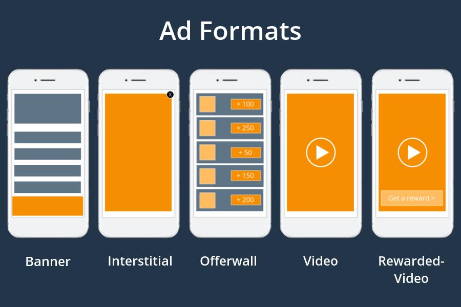 5 Strategies for Mobile App Promotion | ayeT-Studios