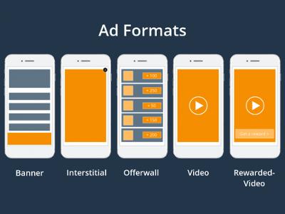 Basics of Mobile App Promotion